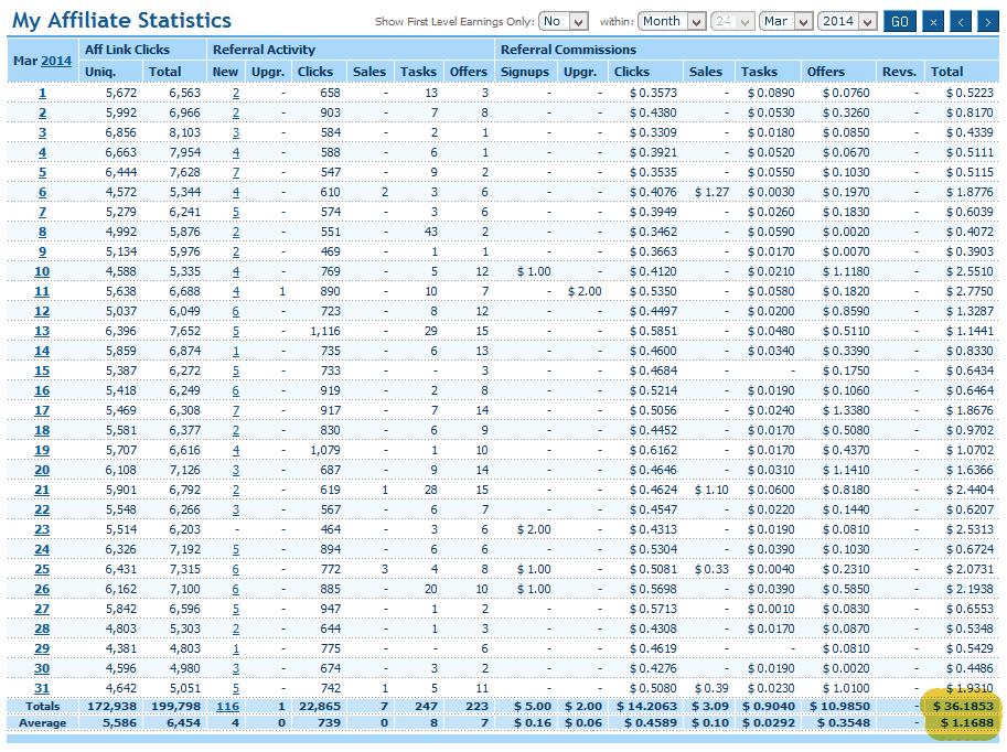 clixsense einnahmen 2014