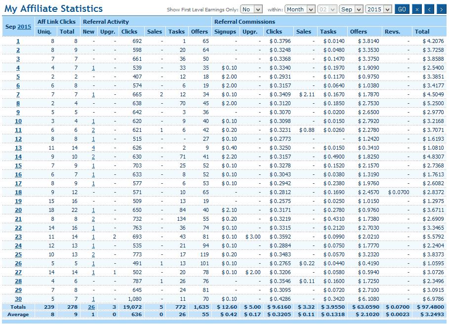 clixsense-einnahmen-september-2015