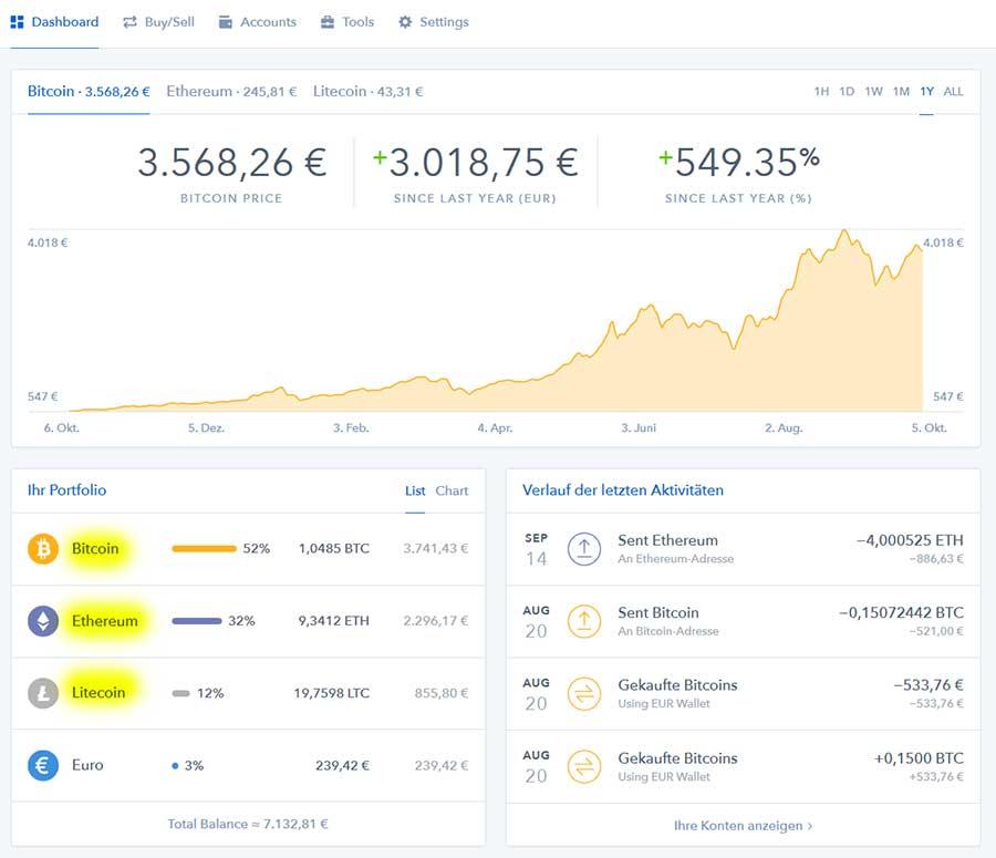 Coinbase Erfahrungen