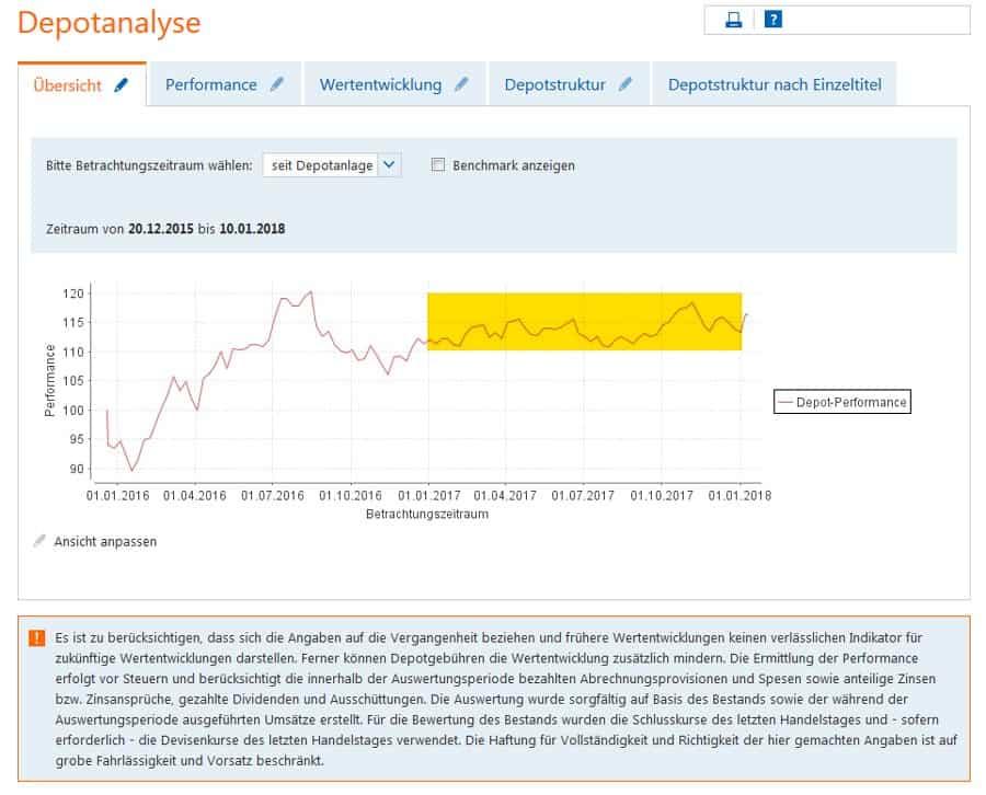 aktien-depot-chart-2017
