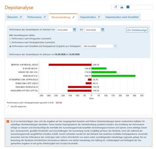 aktien-depot-performance-maerz-2018