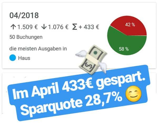 sparrate-april-2018