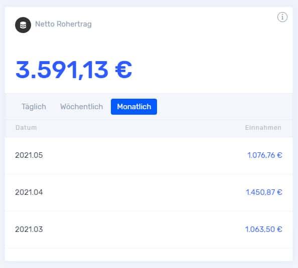 Social Cash Club Einnahmen Update Mai 2021